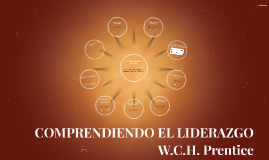 Copy of COMPRENDIENDO EL LIDERAZGO