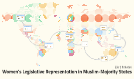 Women's share in Muslim world parliaments