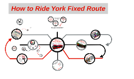 How to Ride York Fixed Route
