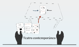 Teatro contemporáneo