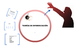 MARCO TEÓRICO DE LA DIFERENCIACIÓN