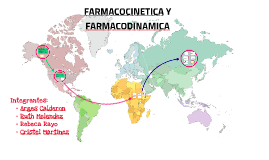 Copy of FARMACOCINETICA Y FARMACODINAMICA