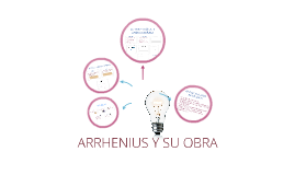 ARRHENIUS Y SU OBRA