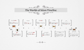 The Worlds of Islam