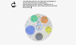 INCORPORACIÓN DE LOS EJES DEL DESARROLLO SOCIO AFECTIVO EN