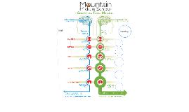 Copy of Growth Mindset SLC