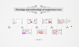 Histology and embryology of respiratory tract