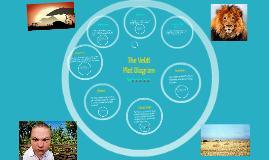 The Veldt Plot Diagram By Jayden Stad by Jayden Stad on Prezi
