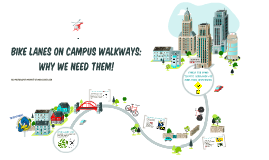 Bike Lanes On Campus:  Why We NEED Them!