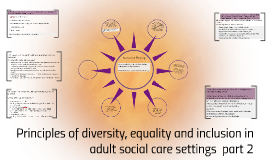 principle of equality diversity and in