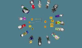 Sociologia (T-EM/4B/Edit) - Mód. 25 Tribos Urbanas