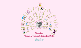 Joyce Travelbee: Human to Human Relationship Model by Sheila Baldevieso on Prezi