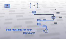 Best Practices for Your Job Search