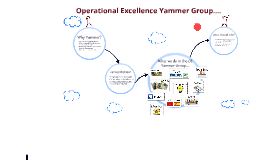 Operational Excellence Yammer Group