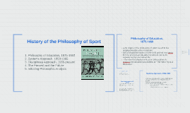 History of the Philosophy of Sport
