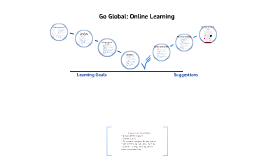 Online Learning Goals