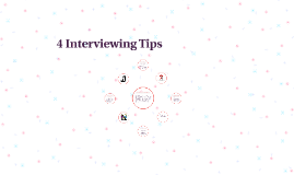 4 Interviewing Tips