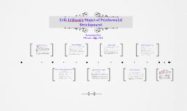 Copy of Erik Erikson's Stages of Psychosocial Development