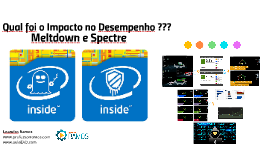 Cópia de Meltdown and Spectre