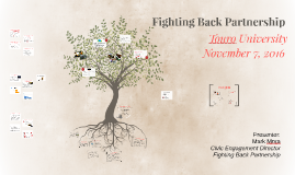 Fighting Back Partnership