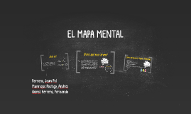 Copy of EL MAPA MENTAL