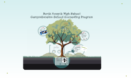 Copy of NFHS Comprehensive School Counseling Program