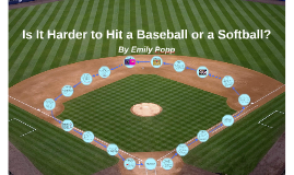 Is It Harder to Hit a Baseball or a Softball?