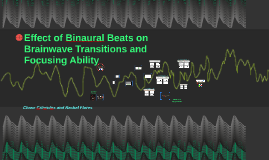 Effect of Binaural Beats on Brainwave Transitions and Focusing Ability