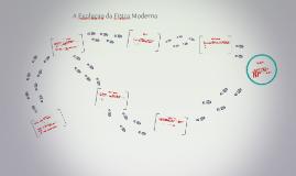 A Evolucao da Fisica Moderna