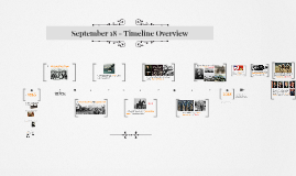 Eighth Grade Timeline