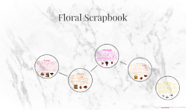 Floral Scrapbook