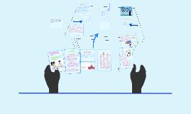 Technology and Business communication
