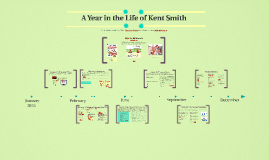 A Year in the Life of Kent Smith