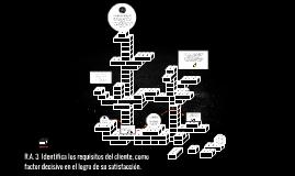 Copy of R.A. 3  Identifica los requisitos del cliente, como factor d