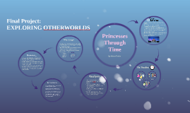 Princesses Through Time