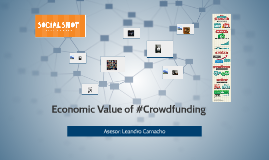 Social Shot ~ Crowdfunding Pre-Launch