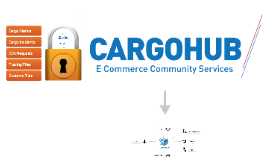 CARGOHUB // Claims & Incidents