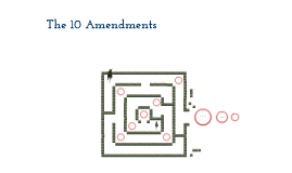 The First 10 Amendments