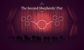 The Second Shepherds' Play