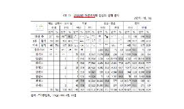 세종대왕의 세법개혁과 국민투표(통계확장판)_그래픽 버전