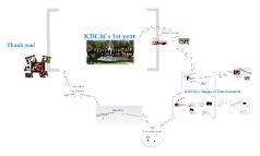 KDChi Full membership presentation
