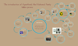 The introduction of Apartheid; the National Party takes powe