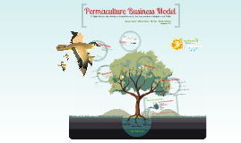 Copy of Permaculture Business Model