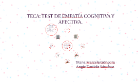 Copy of TECA: TEST DE EMPATÍA COGNIT