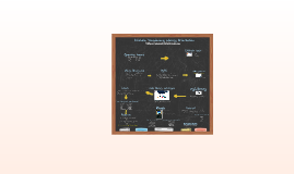 Copy of Blackboard background prezi