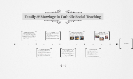 Family in Catholic Social Teaching