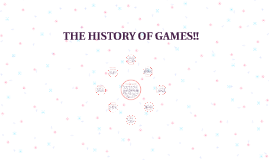 THE HISTORY OF GAMES!!