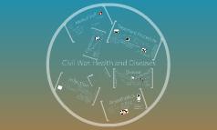Civil War: Health and Diseases