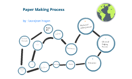 paper making process