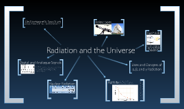 P1b Radiation and the Universe